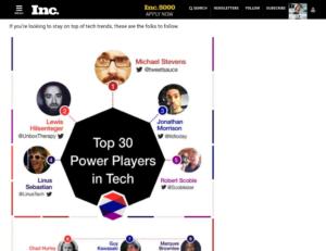 Influencer-Liste