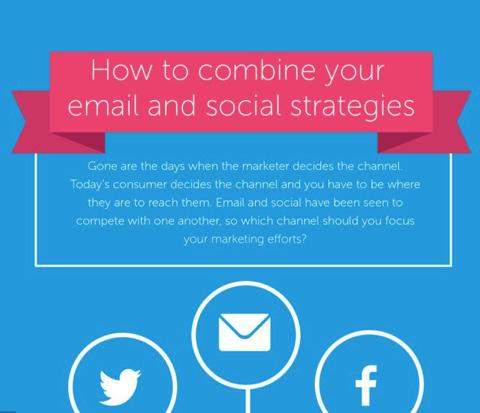 6 Tipps für die Kombination von Social Media & E-Mail