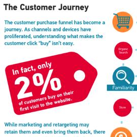Ausschnitt Infografik