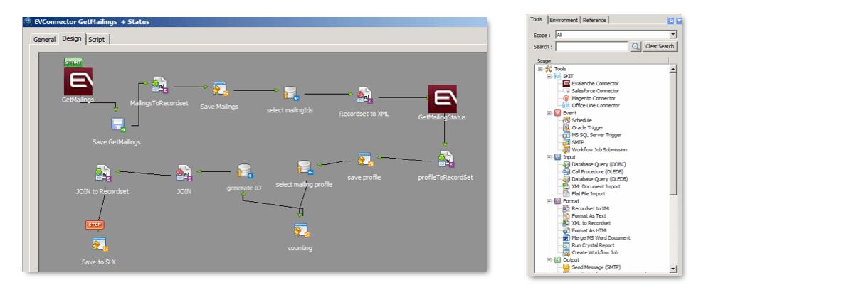 Evalanche Integration Suite