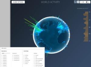 World Activity Globe