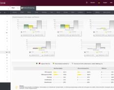 Echtzeit Branchenvergleich / real-time industry comparison