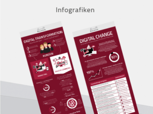 Content Marketing: Beispiel Infografiken