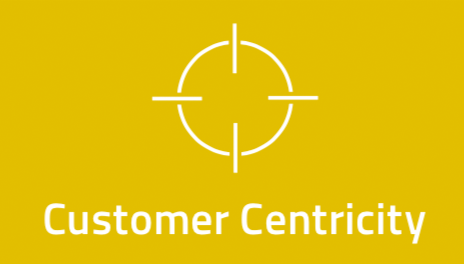 Customer Centricity in der Customer Experience