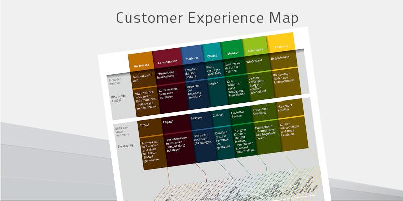 Customer Experience Map – Das Werkzeug für die Kundenbegeisterung