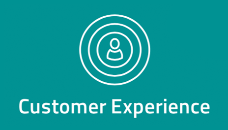 Customer Experience in der Customer Experience Map