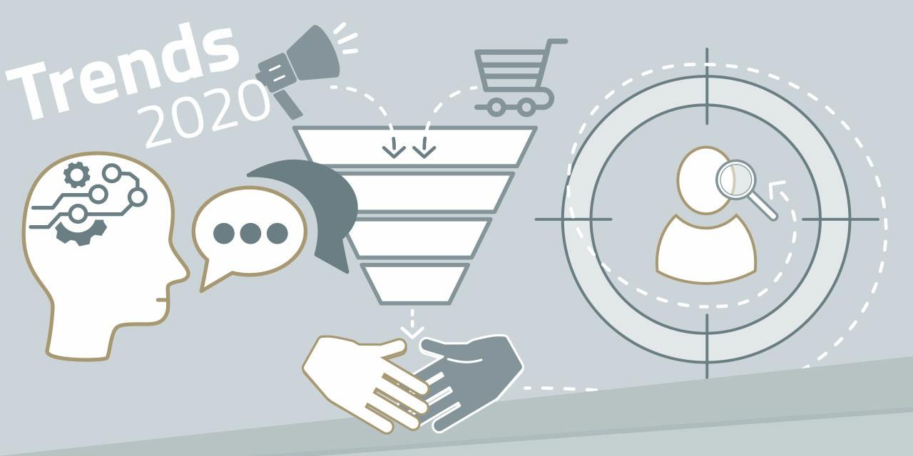 Das sind die B2B Marketing Trends 2020