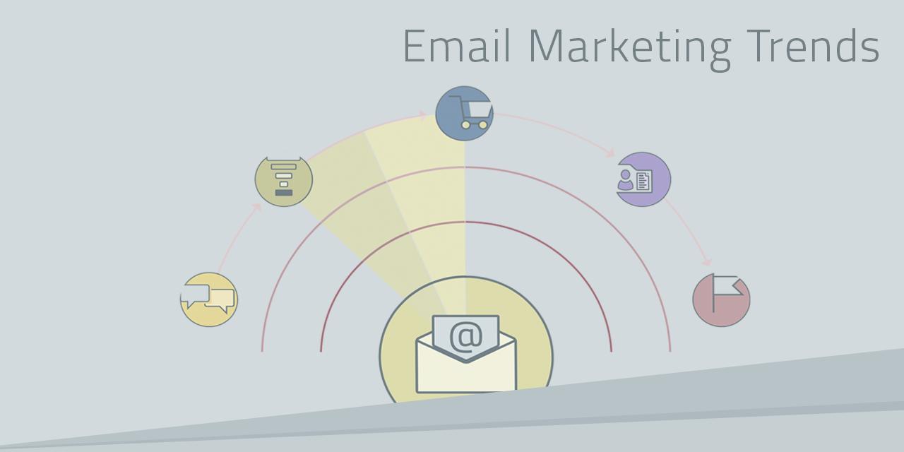 Email Marketing Trends für 2021