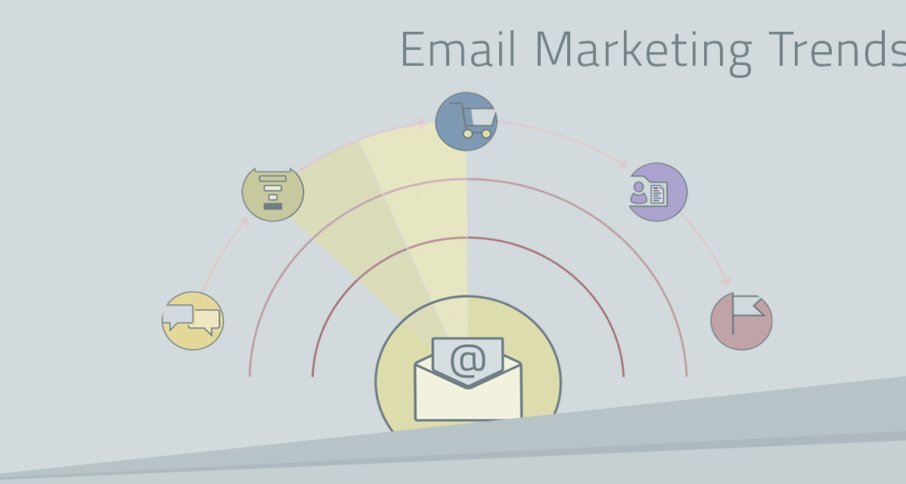 Email Marketing Trends für 2021