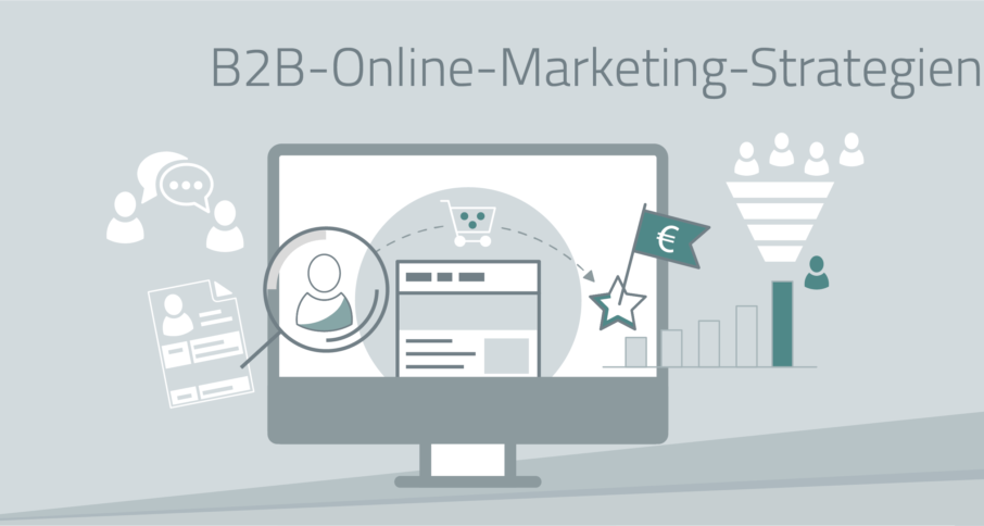 B2B-Online-Marketing-Strategie: In 10 Schritten vom Interessenten zum Kunden